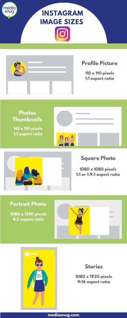 Infographic of image sizes for Instagram