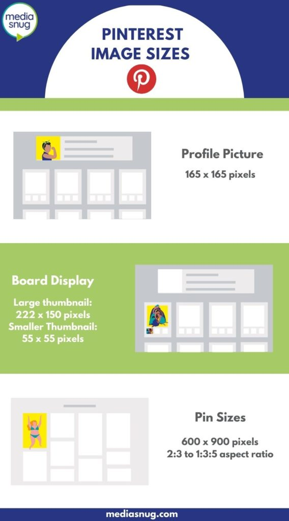 Infographic of Pinterest image sizes