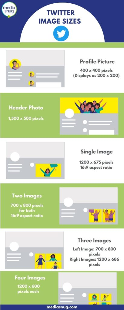 Infographic of Twitter image sizes