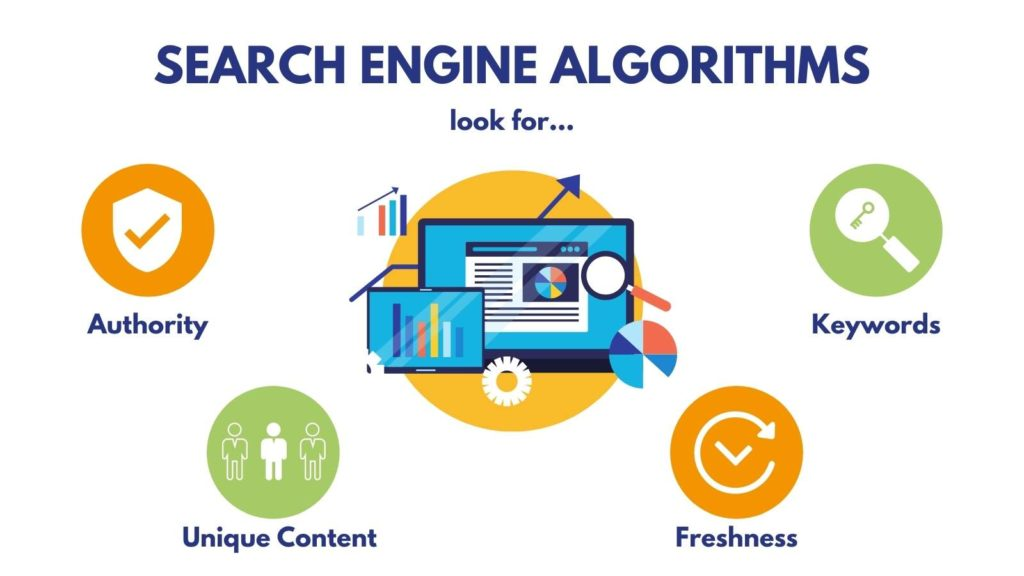 Factors that affect search engine algorithms and page ranking